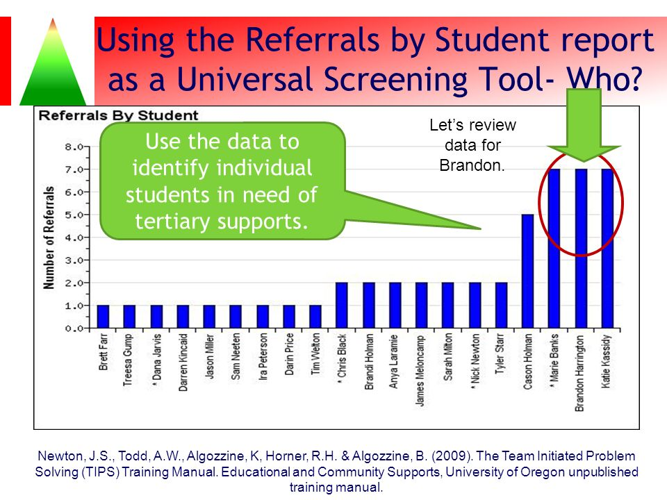 Using the Referrals by Student report as a Universal Screening Tool- Who? Newton, J.S., Todd, A.W., Algozzine, K, Horner, R.H. & Algozzine, B. (2009).