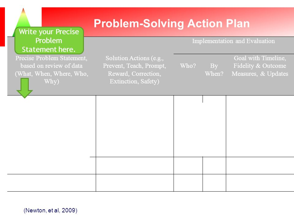 Implementation and Evaluation Precise Problem Statement, based on review of data (What, When, Where, Who, Why) Solution Actions (e.g., Prevent, Teach,