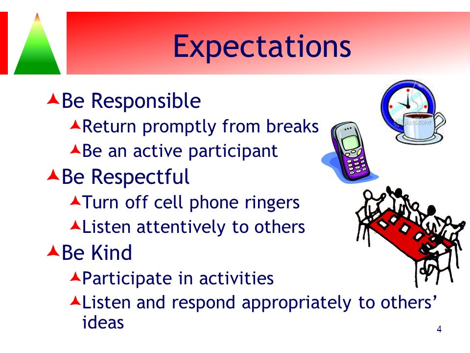 Expectations Be Responsible Return promptly from breaks Be an active participant Be Respectful Turn off cell phone ringers Listen attentively to other