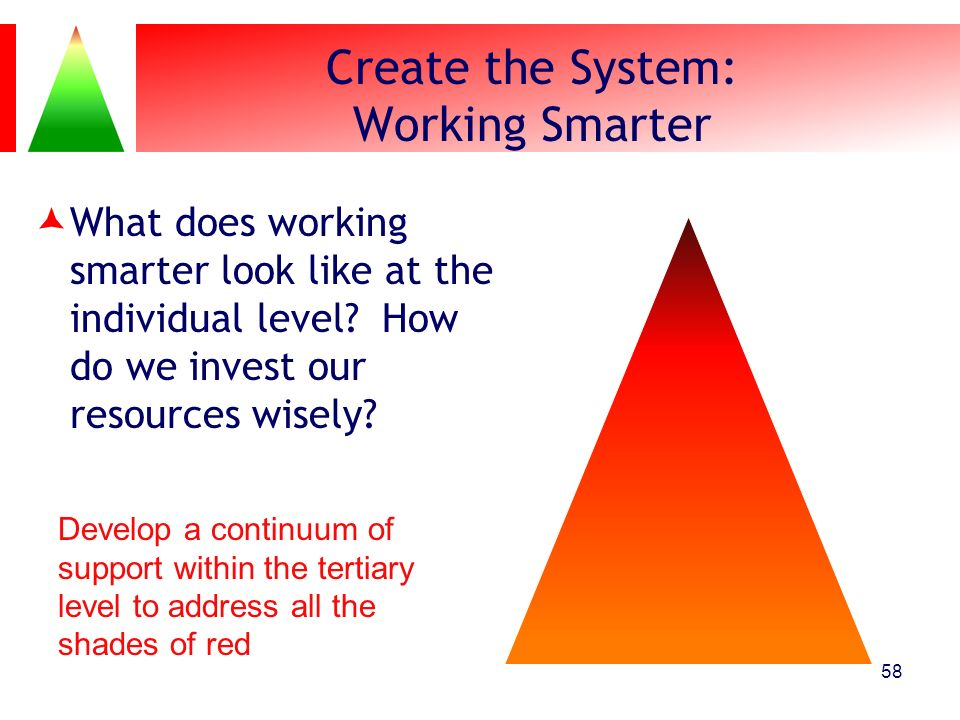 Create the System: Working Smarter What does working smarter look like at the individual level? How do we invest our resources wisely? 58 Develop a co