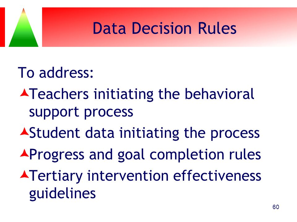 Data Decision Rules To address: Teachers initiating the behavioral support process Student data initiating the process Progress and goal completion ru