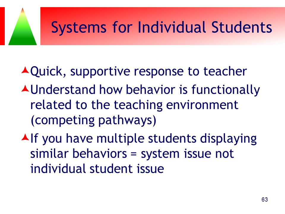 Systems for Individual Students Quick, supportive response to teacher Understand how behavior is functionally related to the teaching environment (com
