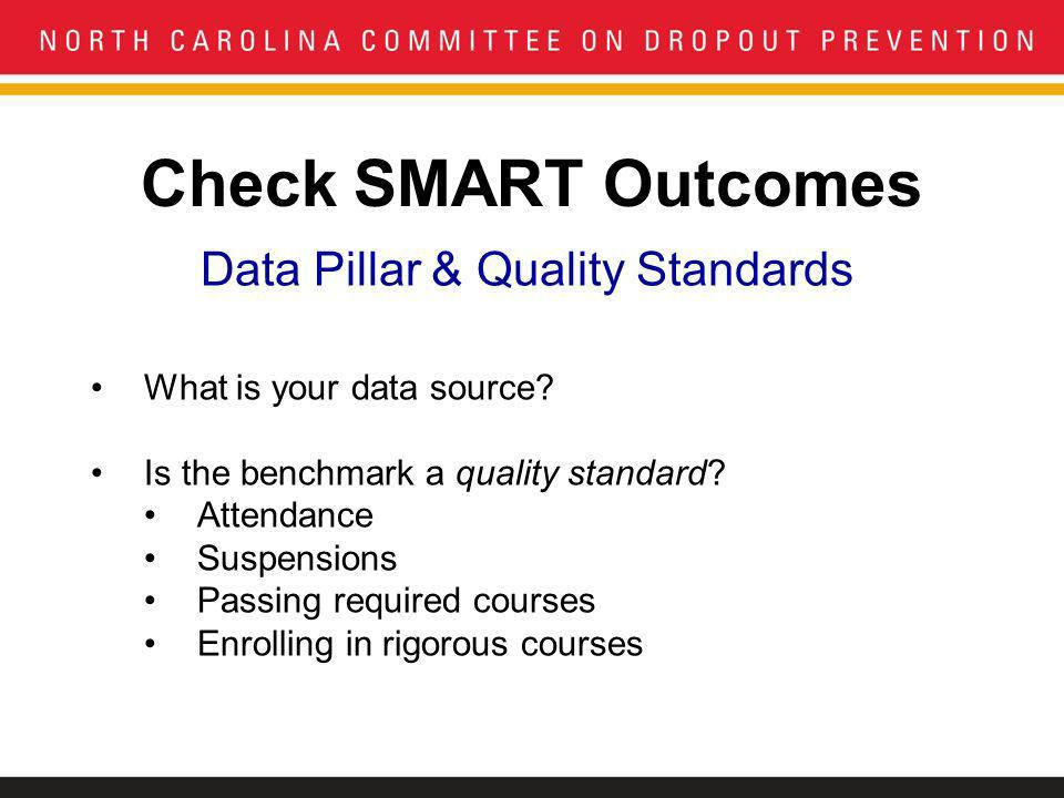 Check SMART Outcomes Data Pillar & Quality Standards What is your data source.