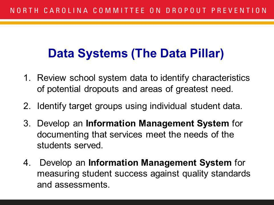 Data Systems (The Data Pillar) 1.Review school system data to identify characteristics of potential dropouts and areas of greatest need.