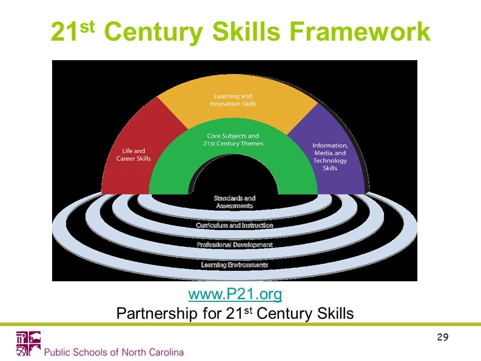 29 21 st Century Skills Framework www.P21.org Partnership for 21 st Century Skills