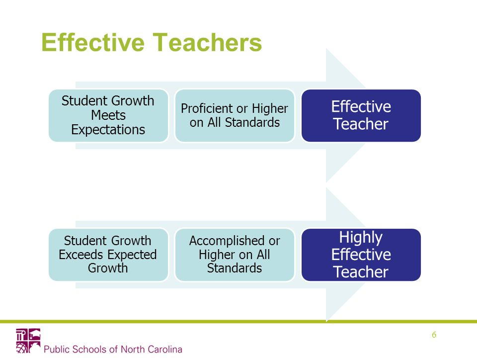NC TEACHER EVALUATION Activity: Name That Element