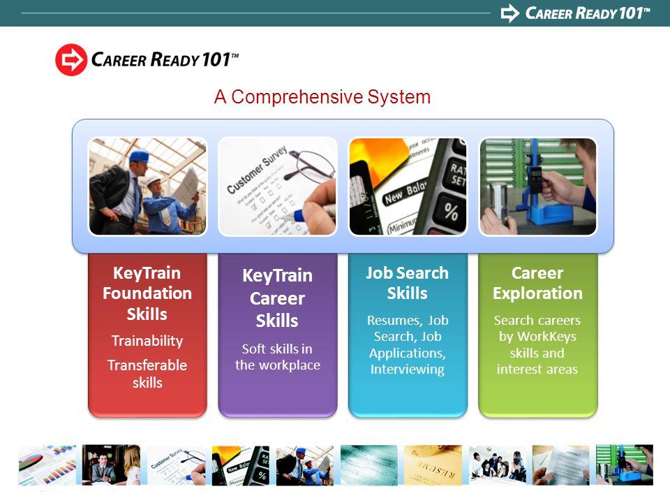 A Comprehensive System KeyTrain Foundatio n Skills Trainability Transferable skills KeyTrain Career Skills Soft skills in the workplace Job Search Ski
