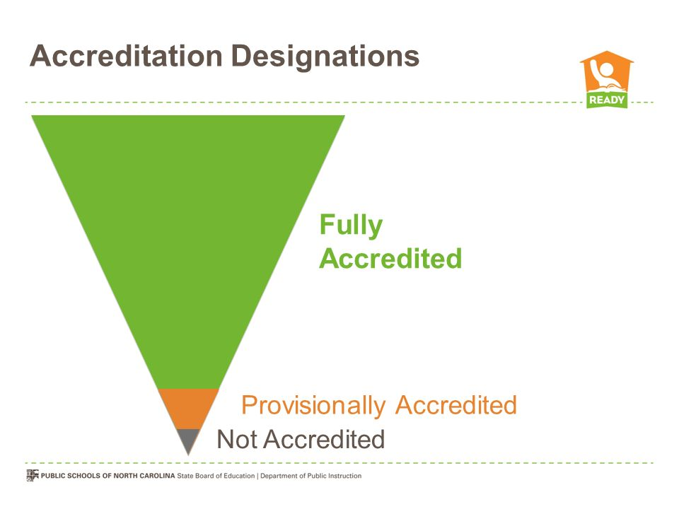 Accreditation Designations Fully Accredited Provisionally Accredited Not Accredited