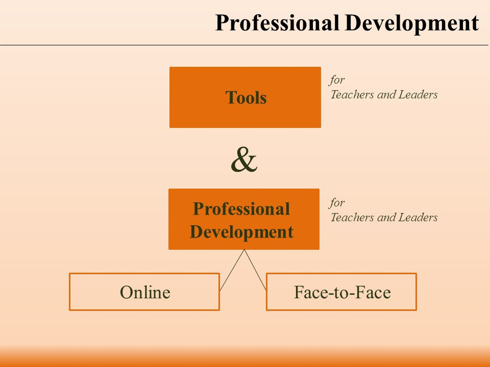 Tools Professional Development OnlineFace-to-Face & for Teachers and Leaders