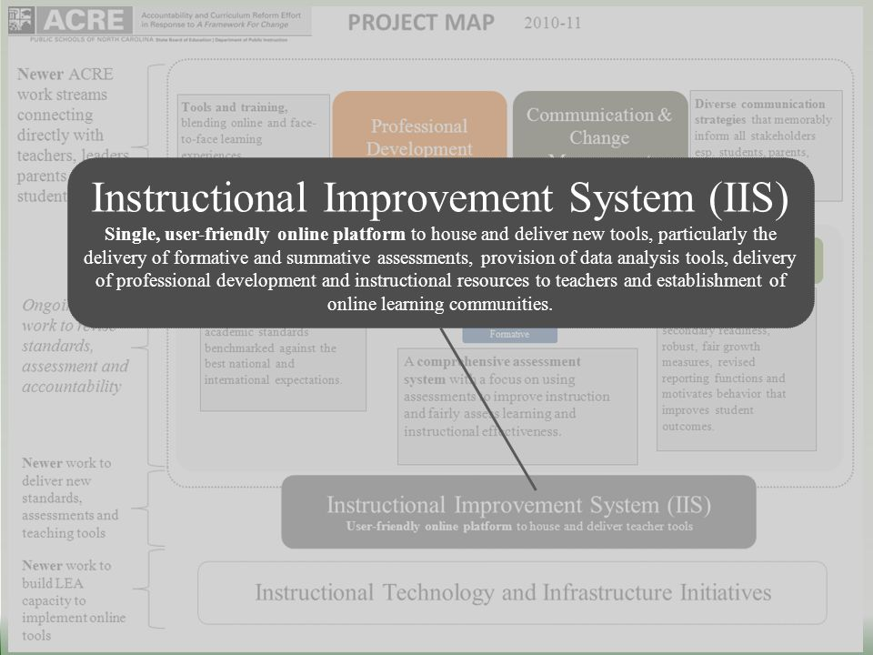 Instructional Improvement System (IIS) Single, user-friendly online platform to house and deliver new tools, particularly the delivery of formative and summative assessments, provision of data analysis tools, delivery of professional development and instructional resources to teachers and establishment of online learning communities.