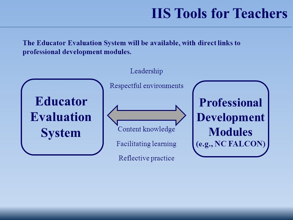 The Educator Evaluation System will be available, with direct links to professional development modules.