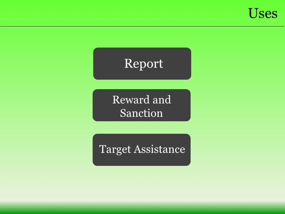 Uses Reward and Sanction Target Assistance Report