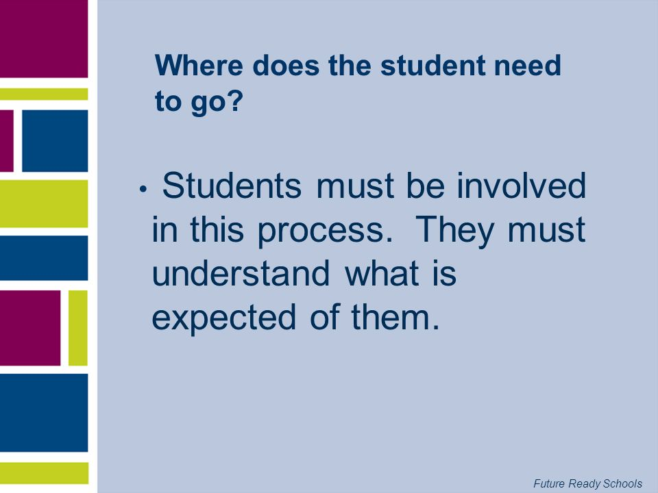 Future Ready Schools Seven Strategies for Student Assessment for Learning Where am I going.