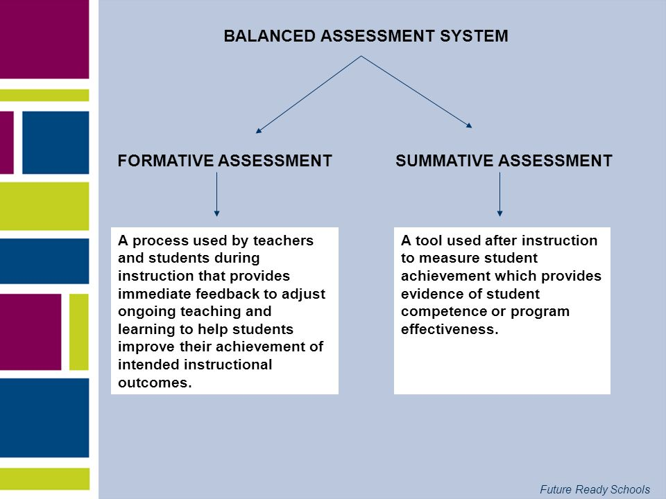 Future Ready Schools Why do we assess? Formative Assessment vs. Summative Assessment