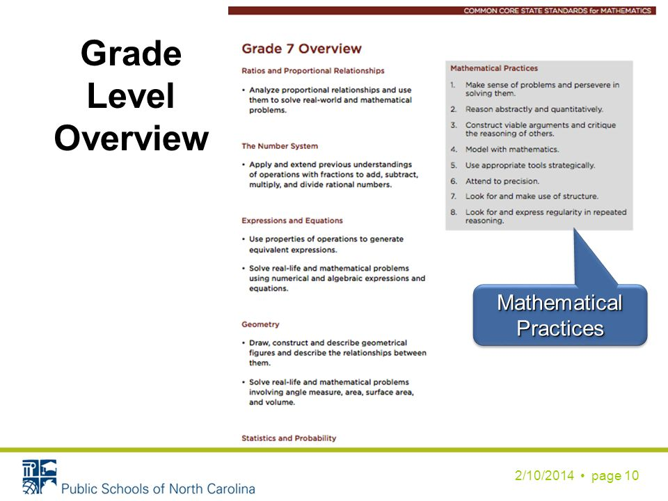 2/10/2014 page 10 Mathematical Practices Grade Level Overview