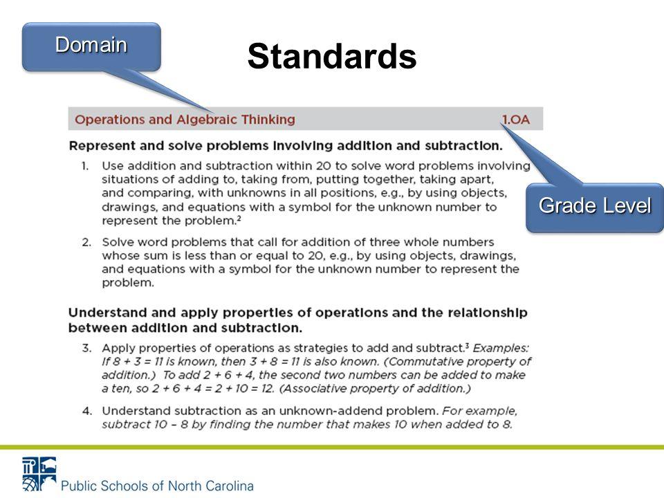 Grade Level DomainDomain Standards