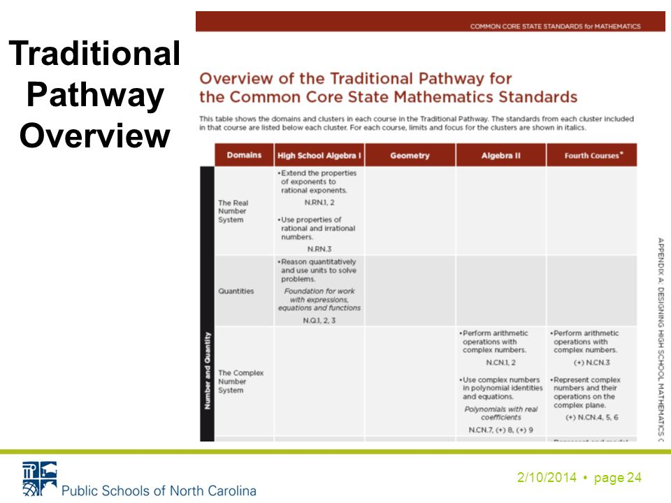 2/10/2014 page 24 Traditional Pathway Overview