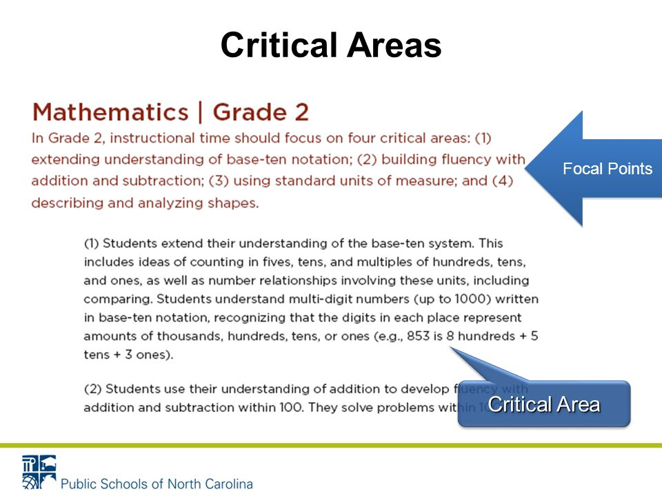 Critical Areas Critical Area Focal Points