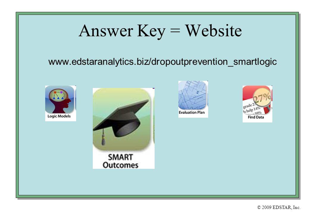 © 2009 EDSTAR, Inc. Answer Key = Website www.edstaranalytics.biz/dropoutprevention_smartlogic