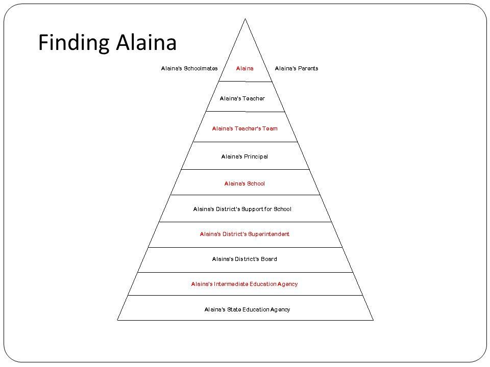 Finding Alaina