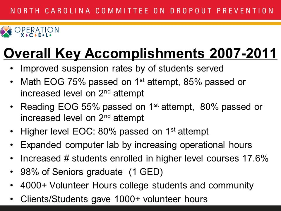 Overall Key Accomplishments 2007-2011 Improved suspension rates by of students served Math EOG 75% passed on 1 st attempt, 85% passed or increased lev