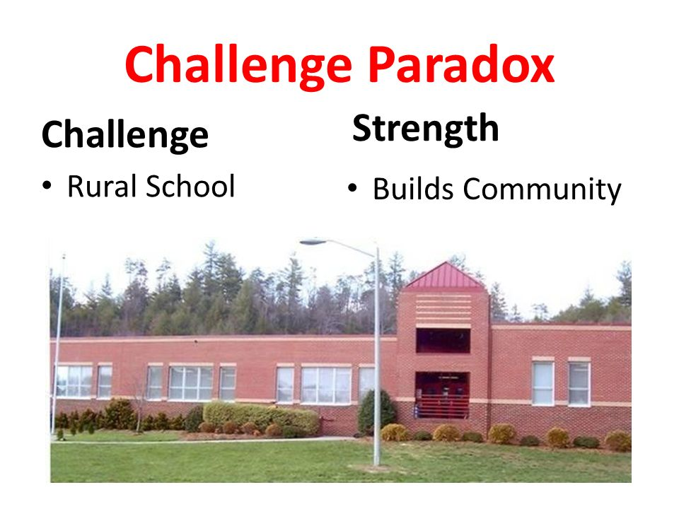 Challenge Paradox Challenge Limited Resources Strength Extra Funding through Title I The Giving Spirit of our Community
