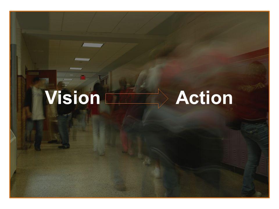 VisionAction