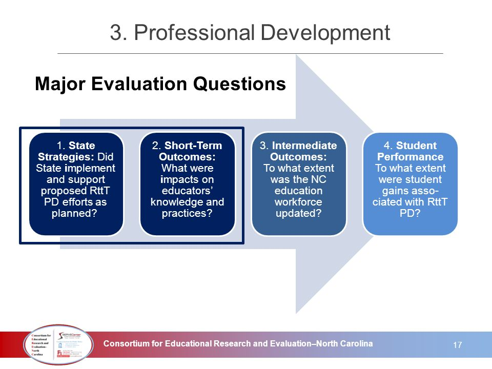 Consortium for Educational Research and Evaluation–North Carolina 1. State Strategies: Did State implement and support proposed RttT PD efforts as pla