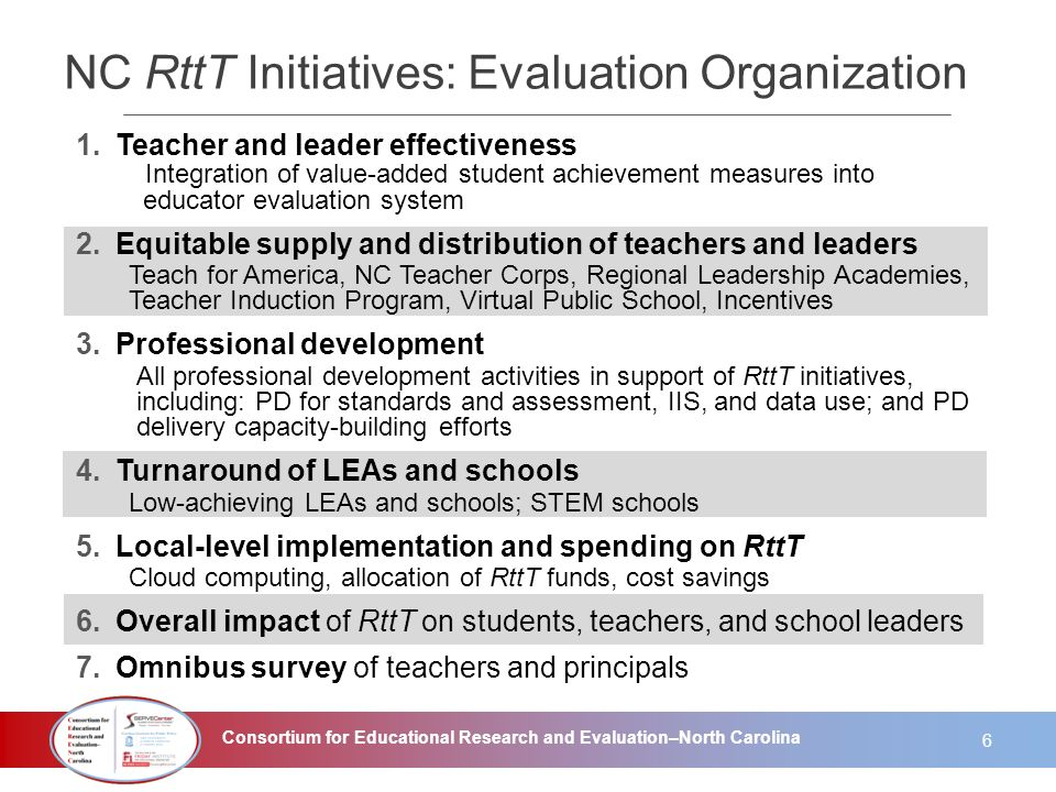 Consortium for Educational Research and Evaluation–North Carolina NC RttT Initiatives: Evaluation Organization 1.Teacher and leader effectiveness Inte