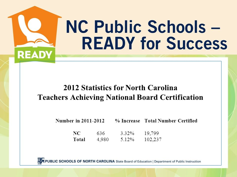 2012 Statistics for North Carolina Teachers Achieving National Board Certification Number in % Increase Total Number Certified NC % 19,799 Total 4, % 102,237