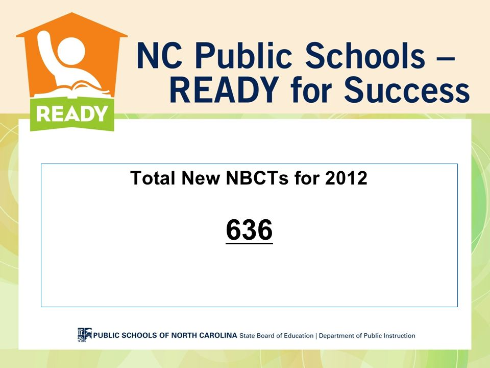 Total New NBCTs for
