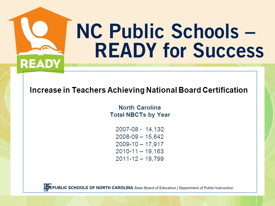 Increase in Teachers Achieving National Board Certification North Carolina Total NBCTs by Year , – 15, – 17, – 19, – 19,799