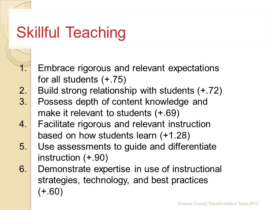 Embrace rigorous and relevant expectations for all students (+.75) Cultivate Caring relationship with students (+.72) Make content meaningful to l learners (+.69) Skillful Teaching Use Varied, ongoing Assessments to Inform and differentiate Instruction (+.90) Engage in Targeted and Sustained Professional Growth (+.62) 1.Embrace rigorous and relevant expectations for all students (+.75) 2.Build strong relationship with students (+.72) 3.Possess depth of content knowledge and make it relevant to students (+.69) 4.Facilitate rigorous and relevant instruction based on how students learn (+1.28) 5.Use assessments to guide and differentiate instruction (+.90) 6.Demonstrate expertise in use of instructional strategies, technology, and best practices (+.60) Greene County Transformation Team 2012