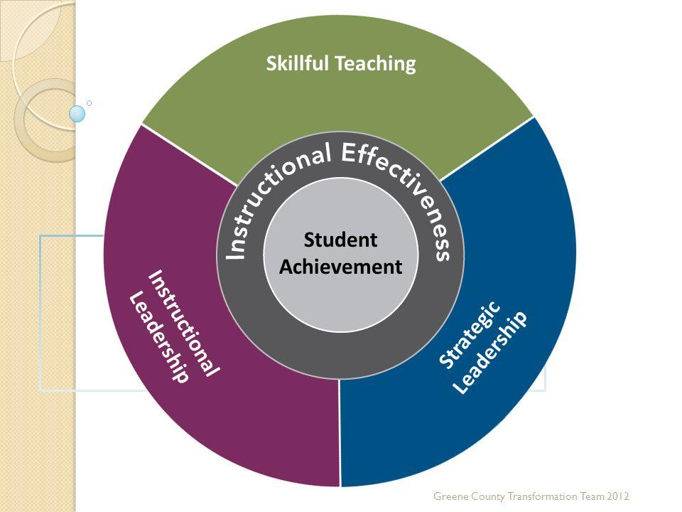 Skillful Teaching Strategic Leadership Instructional Leadership Student Achievement Greene County Transformation Team 2012