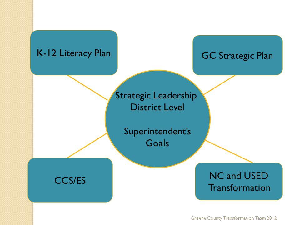 K-12 Literacy Plan Strategic Leadership District Level Superintendents Goals CCS/ES GC Strategic Plan NC and USED Transformation Greene County Transformation Team 2012