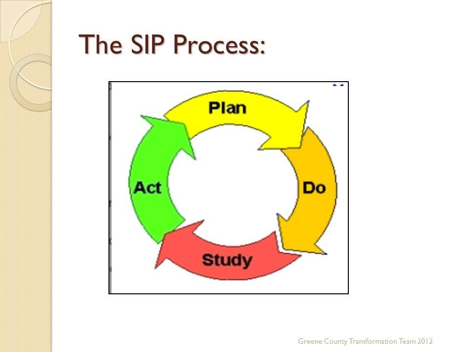 The SIP Process: