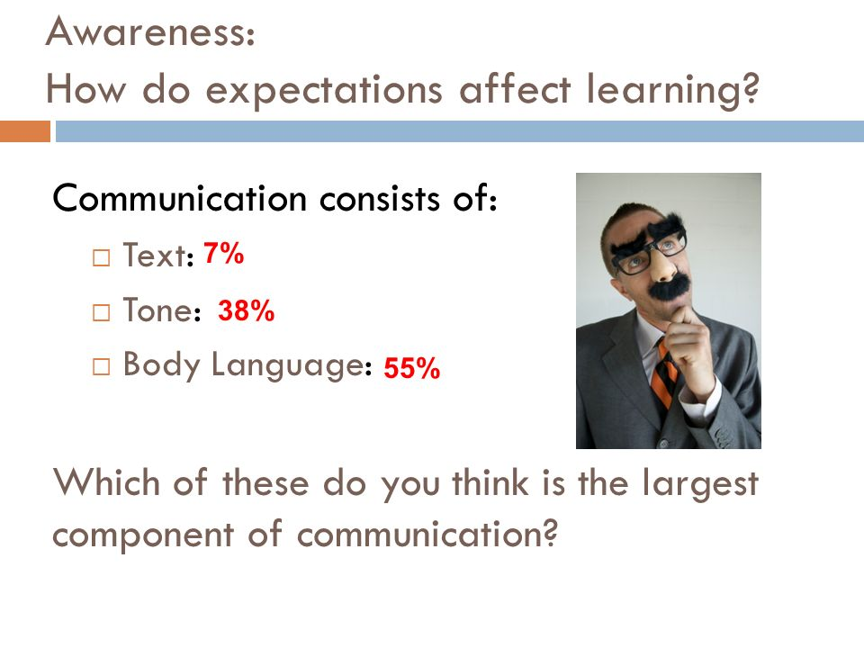 Awareness: How do expectations affect learning.