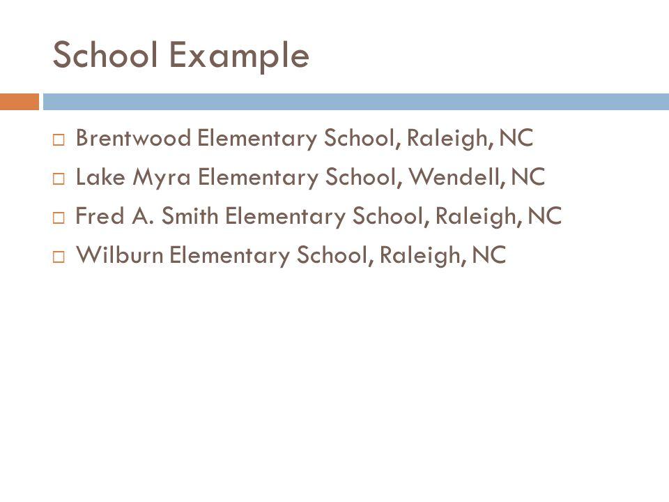 School Example Brentwood Elementary School, Raleigh, NC Lake Myra Elementary School, Wendell, NC Fred A.