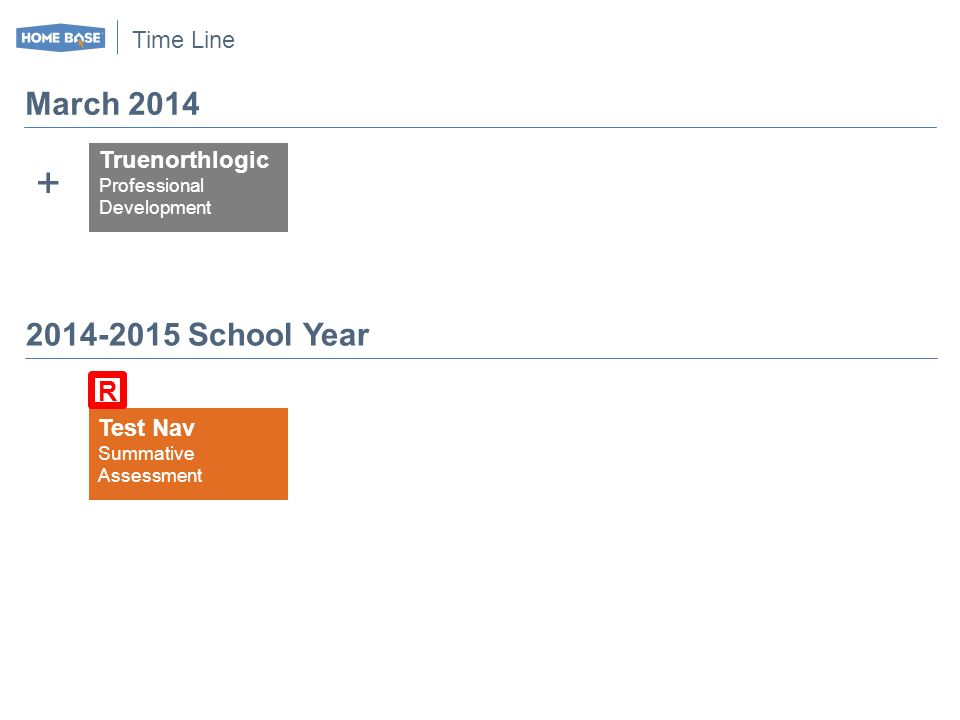 Time Line March 2014 Truenorthlogic Professional Development Test Nav Summative Assessment R 2014-2015 School Year +