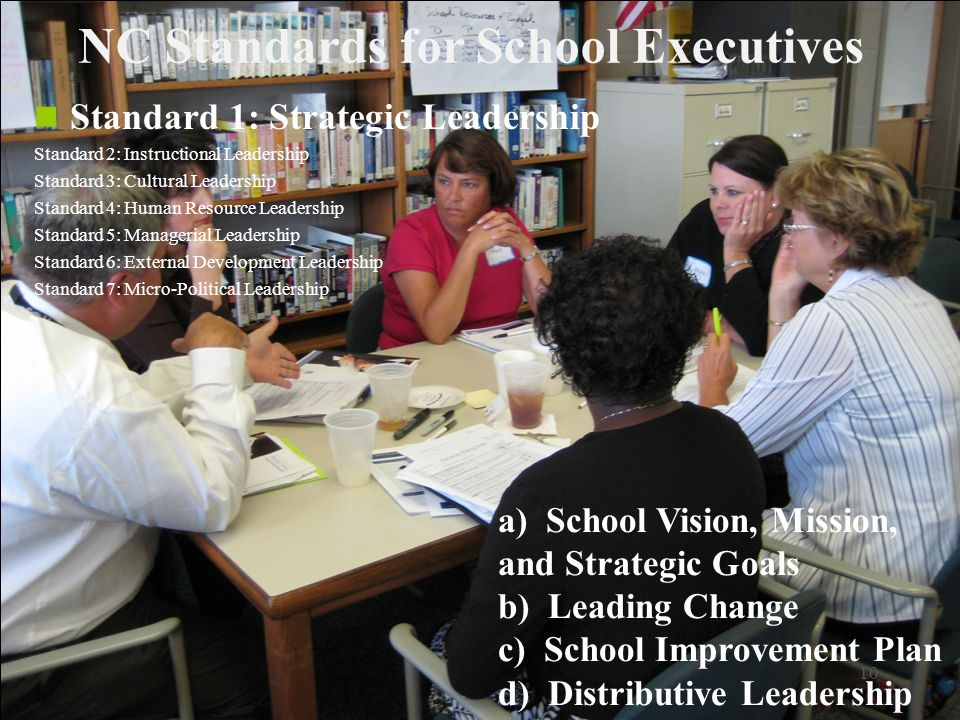 10 NC Standards for School Executives Standard 1: Strategic Leadership Standard 2: Instructional Leadership Standard 3: Cultural Leadership Standard 4
