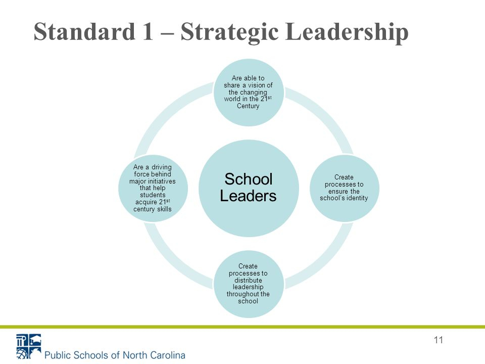 Standard 1 – Strategic Leadership 11 School Leaders Are able to share a vision of the changing world in the 21 st Century Create processes to ensure t