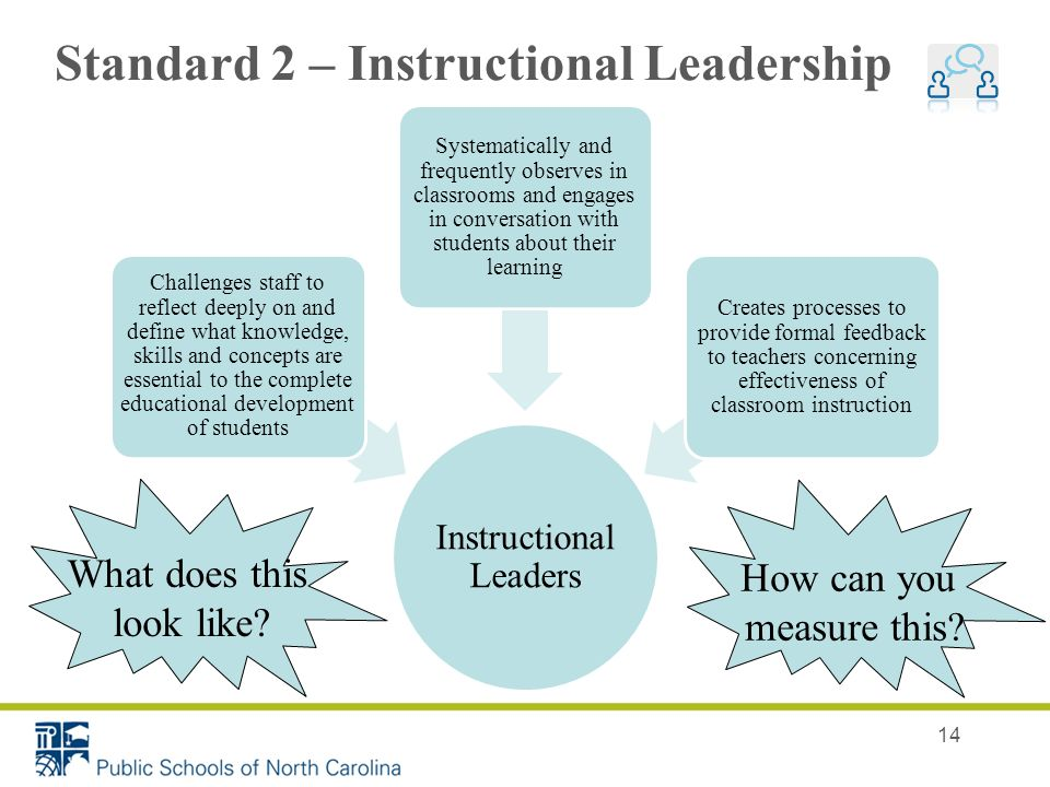 Standard 2 – Instructional Leadership 14 Instructional Leaders Challenges staff to reflect deeply on and define what knowledge, skills and concepts are essential to the complete educational development of students Systematically and frequently observes in classrooms and engages in conversation with students about their learning Creates processes to provide formal feedback to teachers concerning effectiveness of classroom instruction What does this look like.