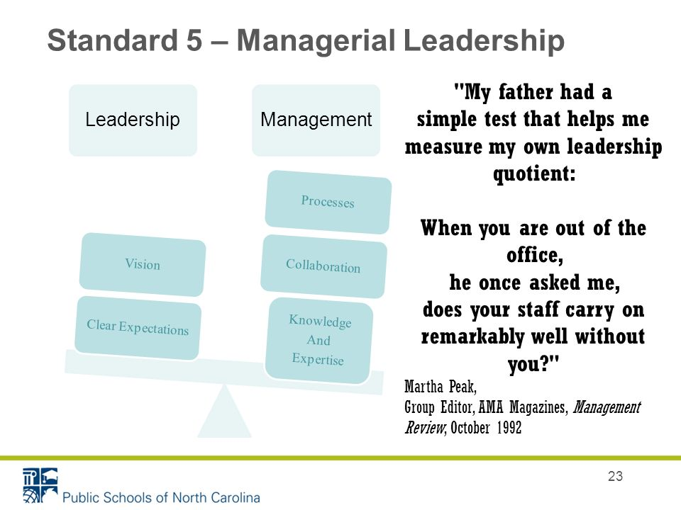 Standard 5 – Managerial Leadership 23 LeadershipManagement Knowledge And Expertise CollaborationProcessesClear ExpectationsVision My father had a simple test that helps me measure my own leadership quotient: When you are out of the office, he once asked me, does your staff carry on remarkably well without you? Martha Peak, Group Editor, AMA Magazines, Management Review, October 1992