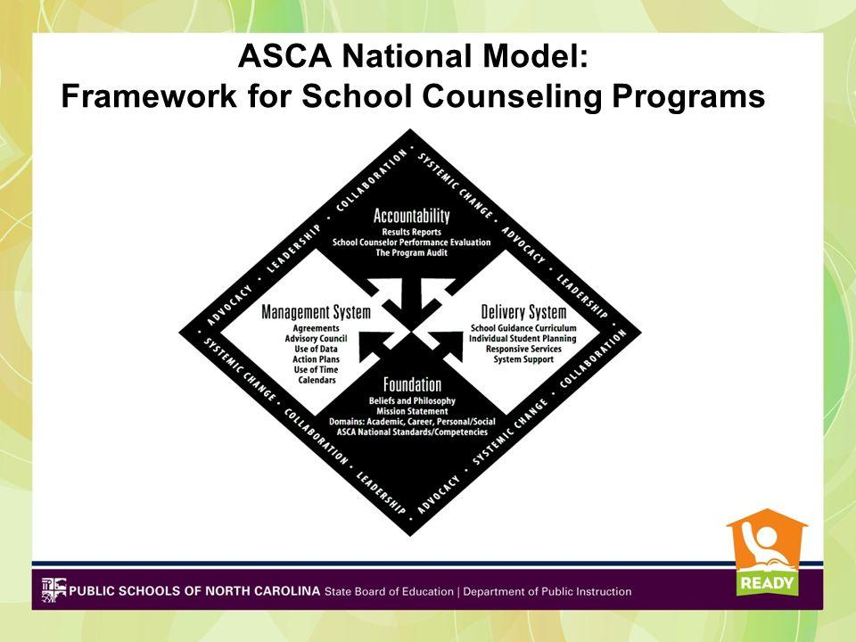 ASCA National Model: Framework for School Counseling Programs