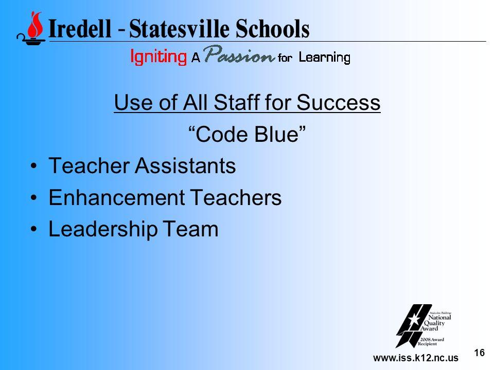 www.iss.k12.nc.us 16 Use of All Staff for Success Code Blue Teacher Assistants Enhancement Teachers Leadership Team