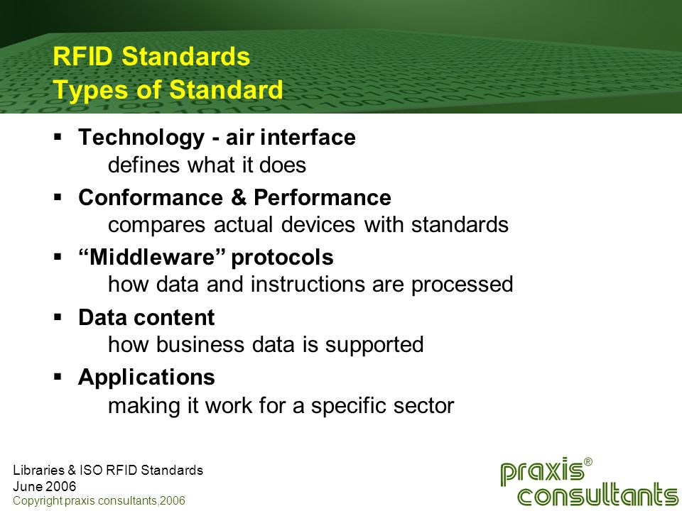 Libraries & ISO RFID Standards June 2006 Copyright praxis consultants,2006 RFID Standards Types of Standard Technology - air interface defines what it