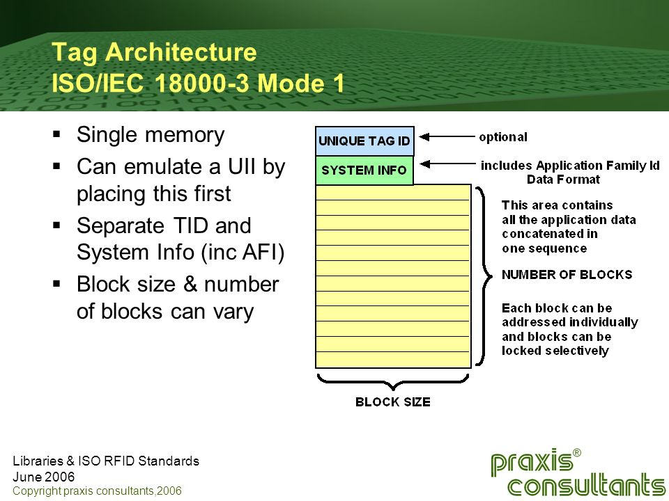 Libraries & ISO RFID Standards June 2006 Copyright praxis consultants,2006 Tag Architecture ISO/IEC 18000-3 Mode 1 Single memory Can emulate a UII by