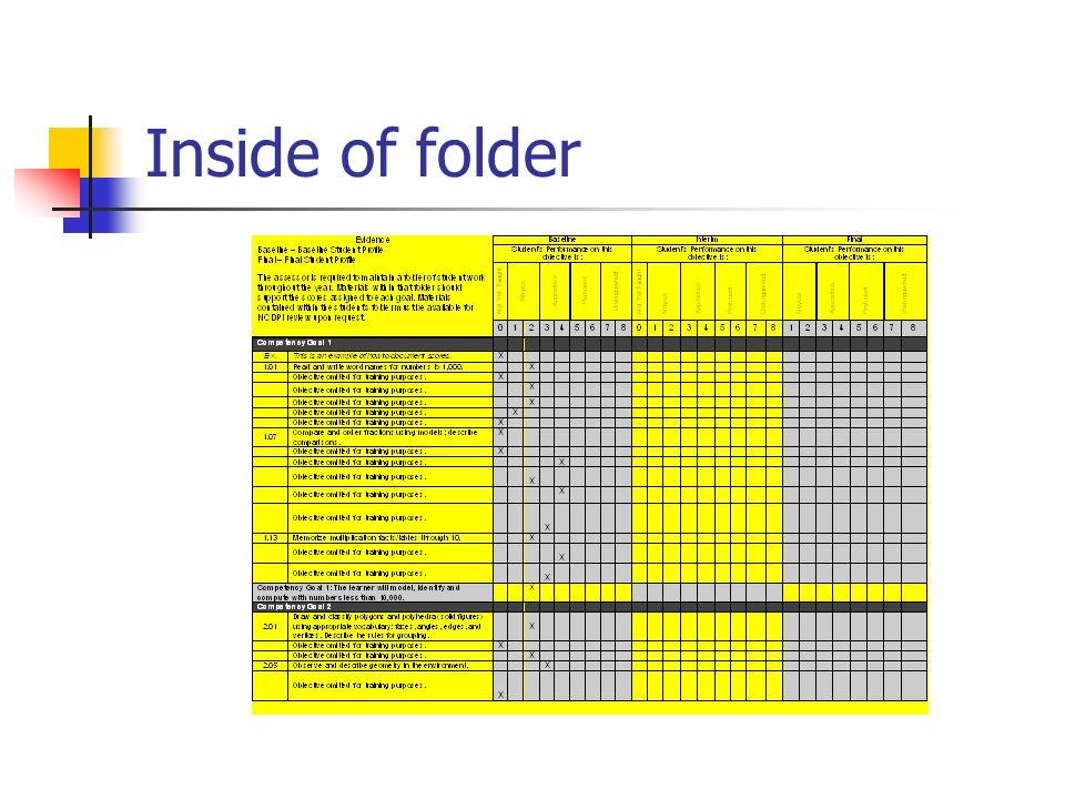 Inside of folder