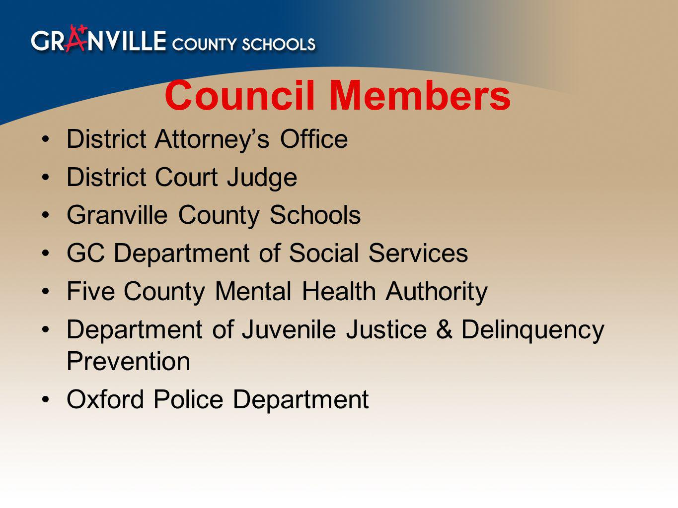 Council Members District Attorneys Office District Court Judge Granville County Schools GC Department of Social Services Five County Mental Health Authority Department of Juvenile Justice & Delinquency Prevention Oxford Police Department