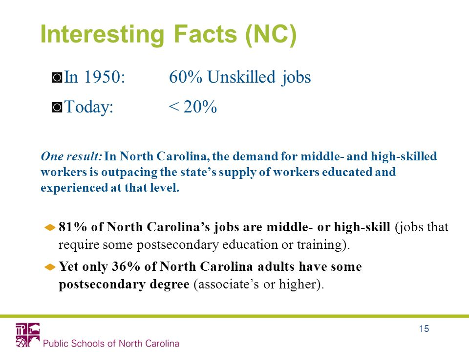 Interesting Facts (NC) 15 In 1950: 60% Unskilled jobs Today: < 20% One result: In North Carolina, the demand for middle- and high-skilled workers is o